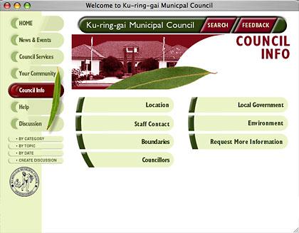 Ku-ring-gai council biodiversity strategy